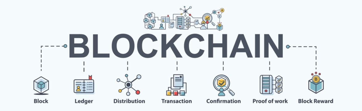 Visual of the working of the blockchain